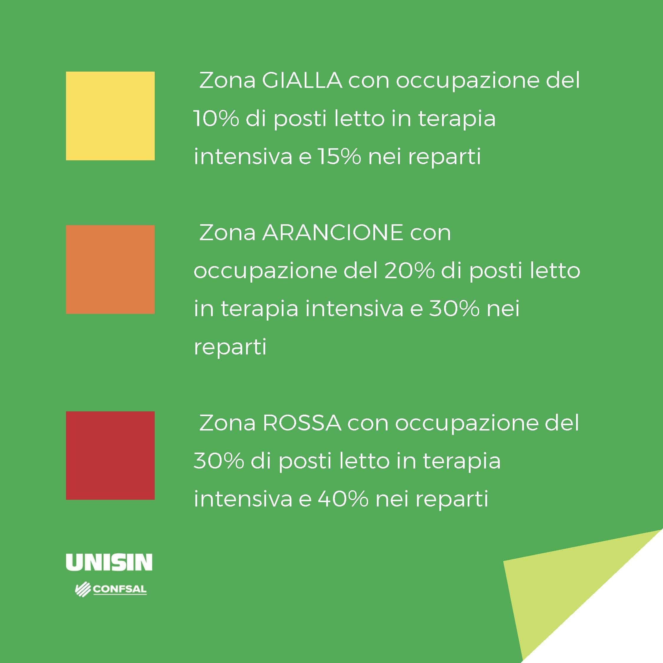 20210723 Infografica Unisin NUOVO GREENPASS (1)_Pagina_09